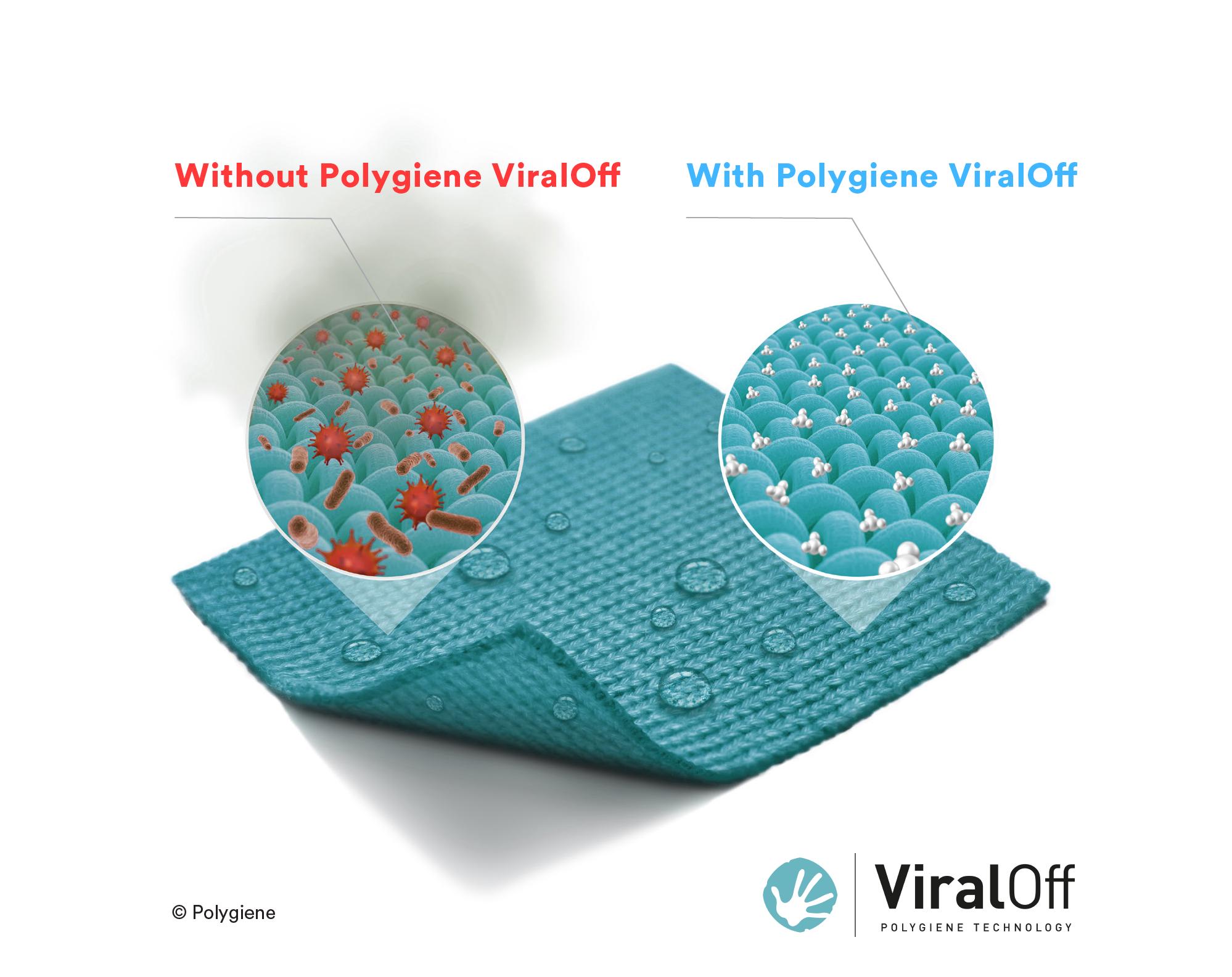 2-Polygiene_How it works_ViralOff_Logo_3D-Illustration_EN